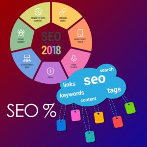 How to do SEO? for any Website and Blog - SEO Tips 2018 MaMITs