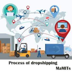 How to earn money with drop shipping business