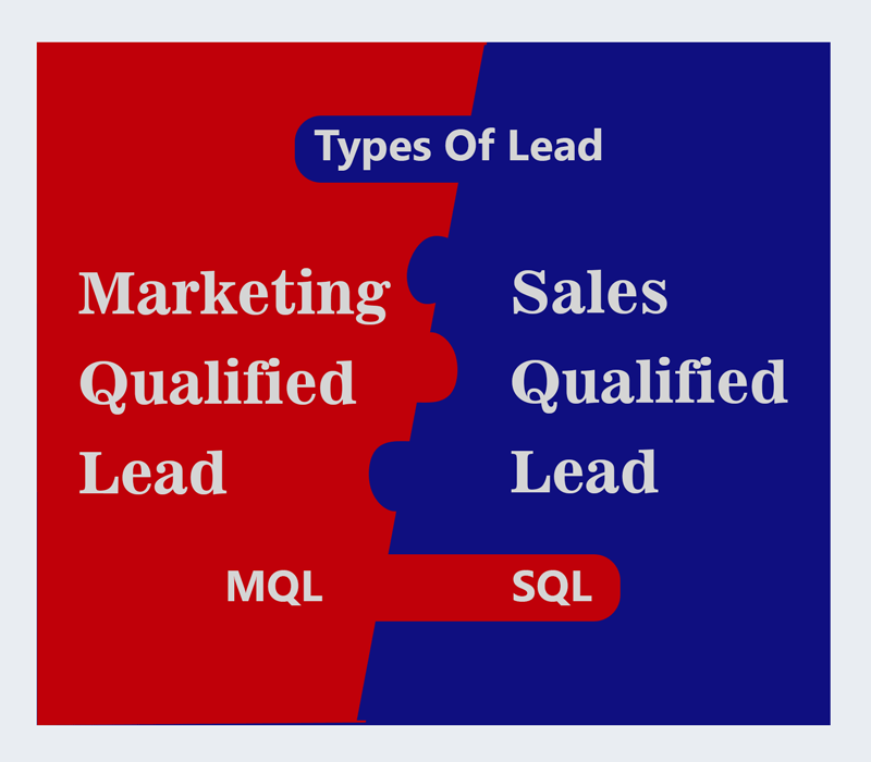 Lead generation, How to generate leads
