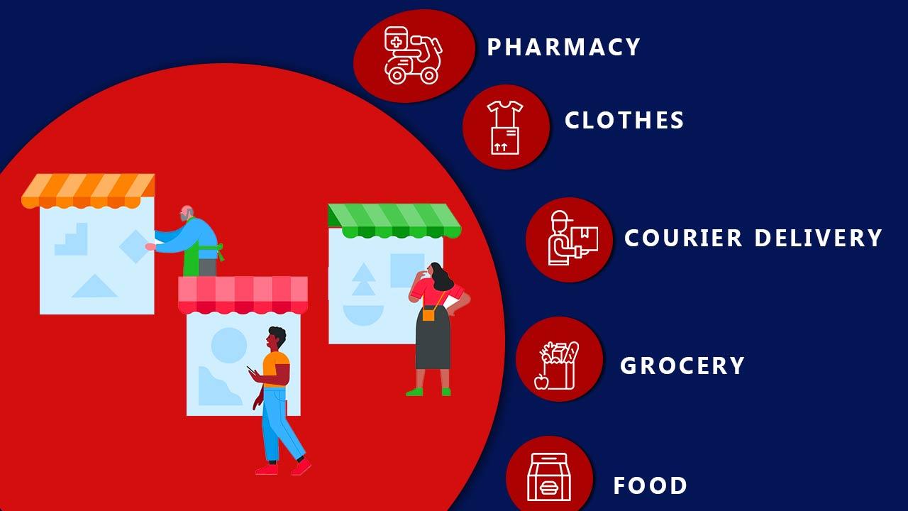 Marketplace Multi Vendor Ecommerce Complete Guide - MaMITs